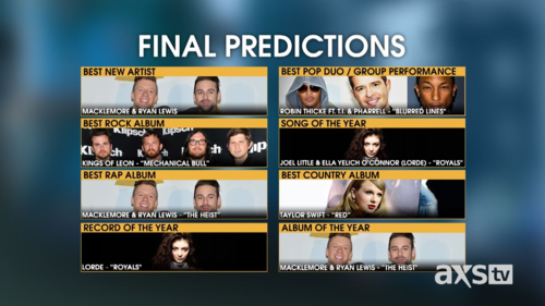 AXS_TV_GRAMMY_PREDICTION_SPECIAL_WINNERS